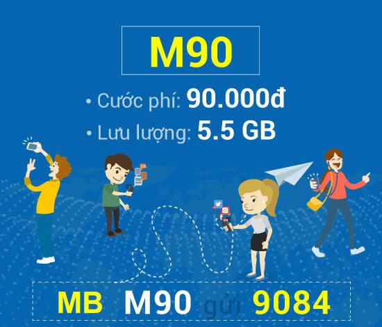 Cách đăng ký gói M90 Mobifone